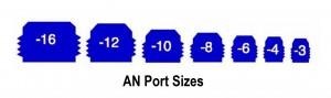 AN Port Sizes