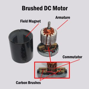 FUELAB - Brushed Motor for Fuel Pump Not Used